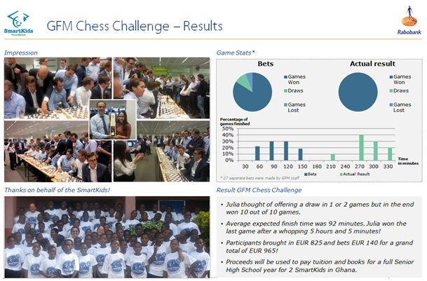 ChessChallenge2